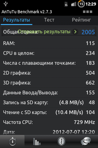 CyanogenMod 7.2 for u8650 by Yurka